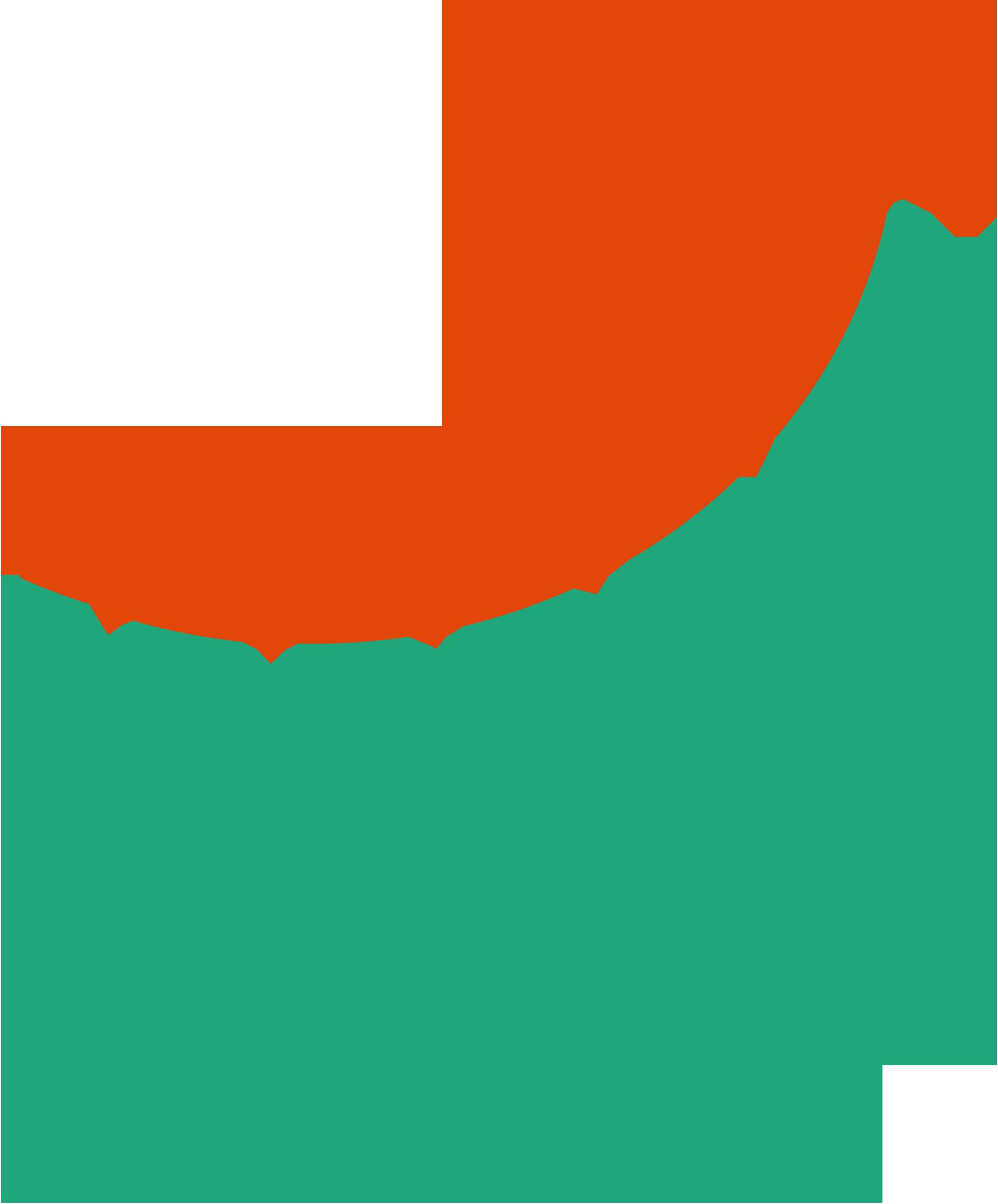 مجله اینترنتی بانک اطلاعات تجاری تولیدکنندگان و بازرگانان کالاهای با کیفیت